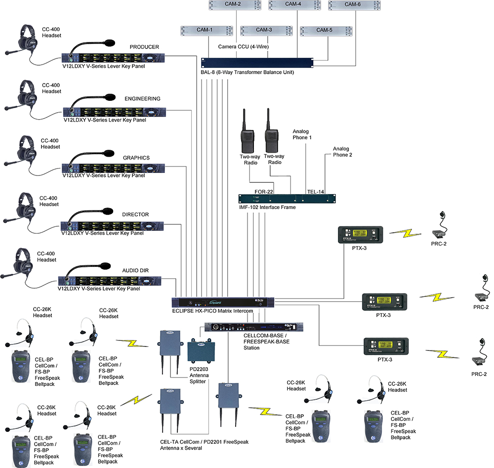 Ob Van With Matrix And Wireless Intercoms Intercom Systems Wiring Diagram Download
